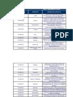 Anexo Respuestas MinAmbiente Proposicion No. 016 - Debate Rio Magdalena