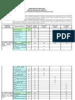 Estructura modular_Comercio y Administración