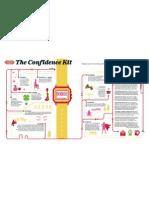 April 2013 Confidence Kit