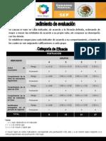 3.-Procedimiento de evaluación MEI