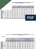 20130109 Juzgados de Lo Penal- Por TSJs 3 Trimestre 2012