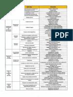 6. Matriz Indicadores y Fuentes de Informacion