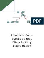 Identificación de puntos de red.doc