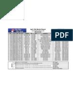 4 18 2013 Market Report