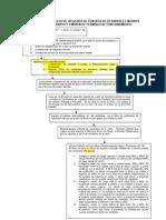 Guia Registro y Licencia de Funcionamiento 19demarzo2013