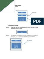 Fundamentos de Programación Unidad 5