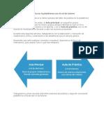 Práctica en la plataforma con el rol de tutores