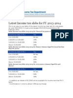 Latest Income Tax Slabs for FY 2013