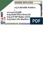 Livingston Louisiana Lakeside Estates Subdivision Home Prices Study 2013