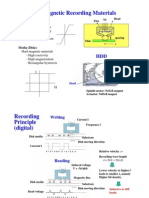 magnetic recording materials ppt