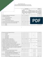 Contoh Jadual Spesifikasi Ujian (PENDIDIKAN MORAL)