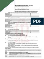 637197_56107_amendments_direct_tax_2012