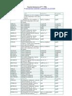 Funções Intrínsecas - FORTRAN