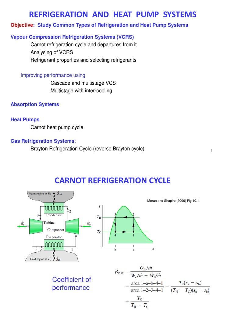 L2 ref hp systems ssr gas compressor refrigeration pooptronica