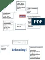 nota sains 2012.pptx