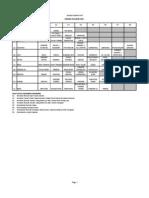 Senarai Rujukan Kod Daerah Dan Kawasan
