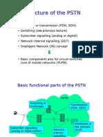 918110 Presentation on SDH vs SS7