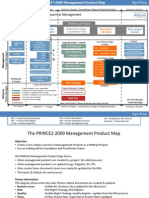 PRINCE2 Management Product Map