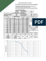 Analisis Granulometrico Suelos II General