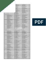 Exam Timetable 2013