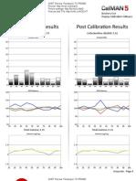 Panasonic TC-P50S60 CNET review calibration results