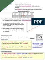 IGCSE Chemistry - Calculations