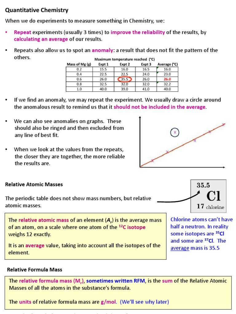 Igcse chemistry calculations mole unit concentration urtaz Images