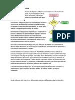 Definición de flujograma