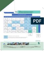 ingeneria en prevencion de riesgos.pdf