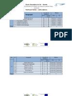 Planif Modular AQ Guarda 3 Anos[1]
