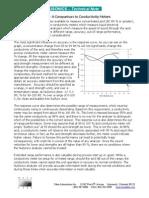 Sulfuric Acid Analyzers Comparison