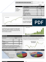 Reporte Coyuntura Mineria Nacional Marzo 2013