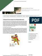8 Elemen Perancangan Kota (Hamid Shirvani) _ Fariable