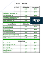 ICP Fee Structure