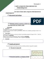 Ch2 Ondes Mecaniques Progressives Periodiques El (3)