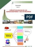 CAPITULO 2 CONCEPTUALIZACIÓN DE LOS AGROSISTEMAS