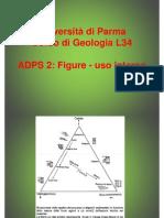 Geologia Adps 2 Figure
