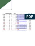 Lista de Alumnos Informatca CTY 2013 Rendimientos V2