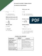 Formulario Balance de Materia y Energi51