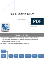 .Role of Logistic in SCM
