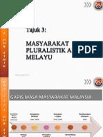 Masyarakat Pluralistik Alam Melayu