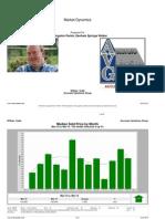 Western Livingston Parish Denham Springs Watson Walker Home Sales March 2012 Versus March 2013