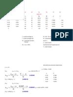Perhitungan analisis probit manual