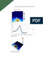 Berikut hasil prosessing data dengan menggunakan surfer untuk tiap metode kriging yang ada.docx