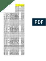 Data Praktikum Perpetaan (Surver).xlsx