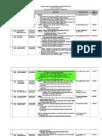 usulan-judul-kti-kelompok-smt-genap-2008-2009-fixed