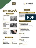 apostila-industrializacao