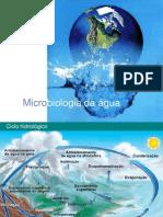 213_Aula - Microbiologia Da Agua