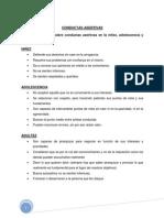 CONDUCTAS ASERTIVAS.docx