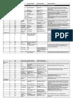 CCMA Contest Results 2012-Print